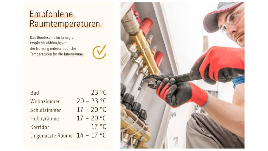 Raumtemperatur Heizung rechtzeitig checken lassen Aktuell Klimawelten